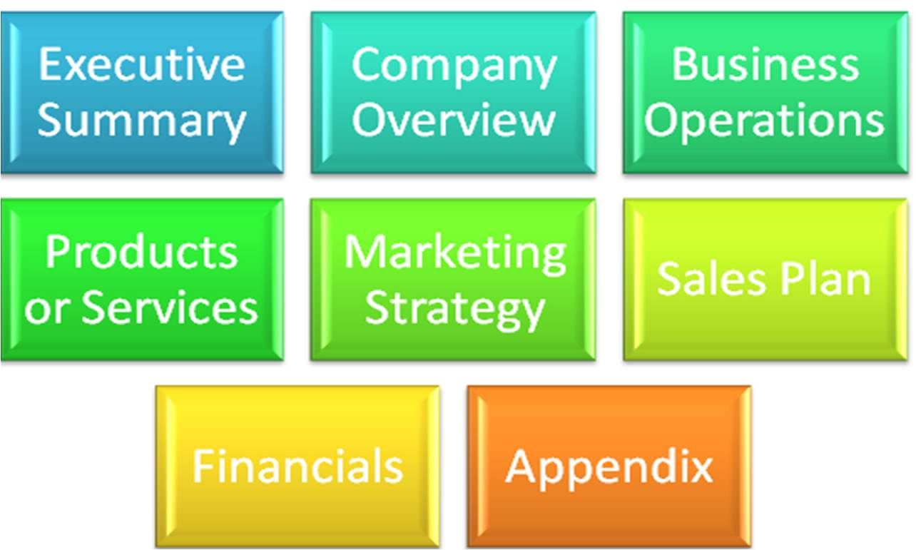 Excel Strategies, LLC - Business Plan authoring services for small companies